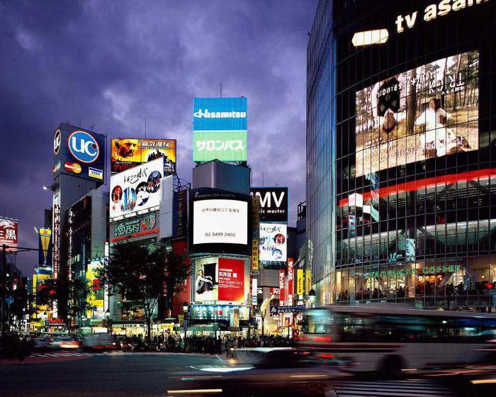 Импорт Японии