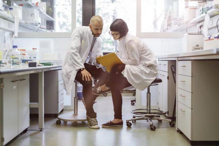 Методы экспериментального исследования в психологии: классификация, выбор метода и обработка результатов
