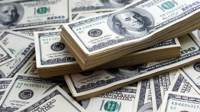 Банкноты США и их история