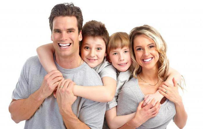 Состав семьи