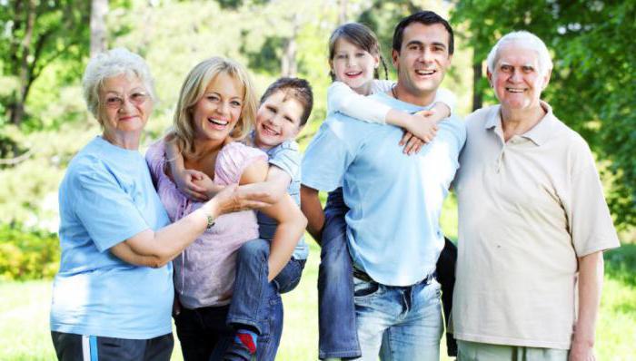 Осуществление и защита семейных прав и обязанностей