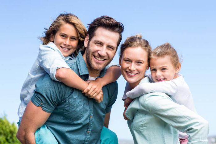 Понятие и виды семейных правоотношений