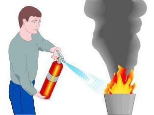 Где применяются воздушно-эмульсионные огнетушители?
