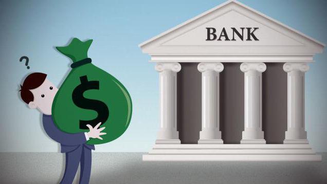 Банковская инфраструктура