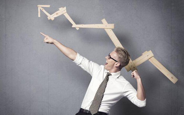 Теория успеха