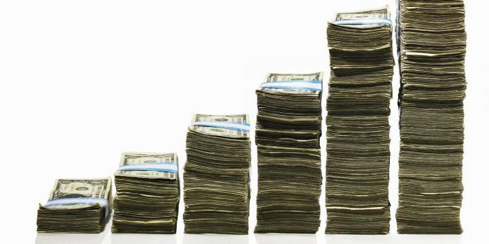 анализ дифференциации заработной платы