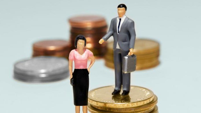 дифференциация заработной платы современные системы оплаты труда
