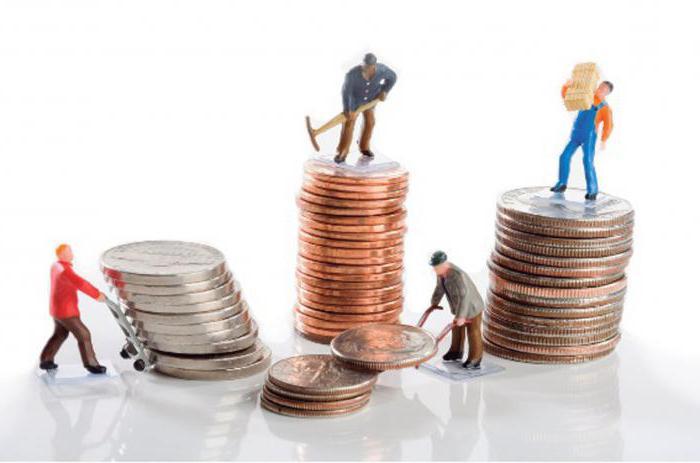 Дифференциация заработной платы и ее причины