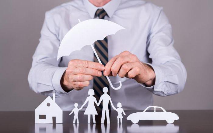 заявление отказ от страховки после получения кредита