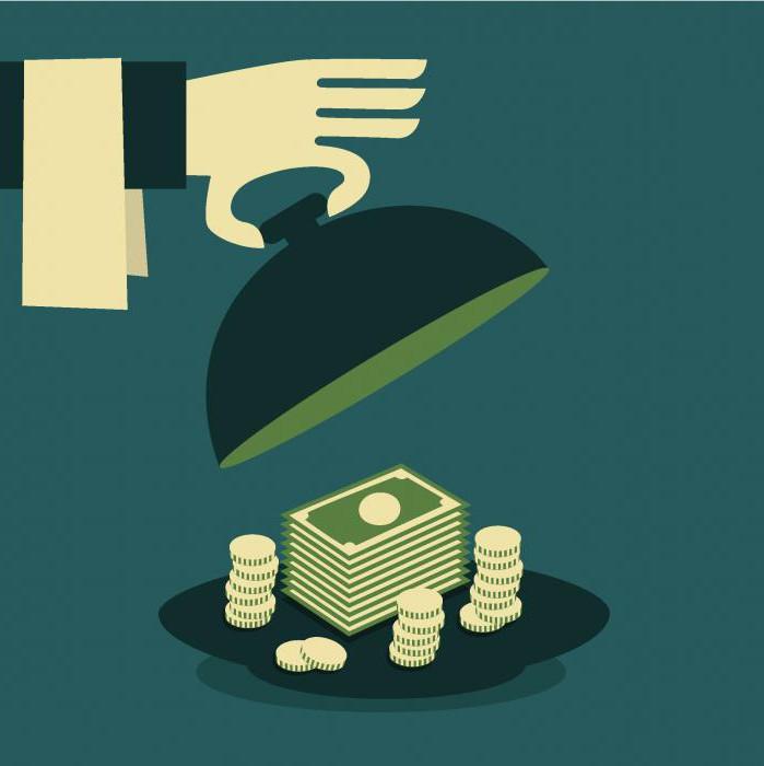 Что включает тарифная система оплаты труда?