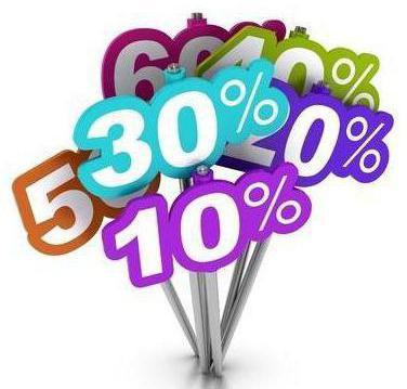 Проценты за пользование кредитом: особенности начисления, расчет и отзывы
