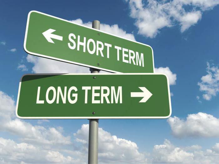 Формы инвестиций и их особенности