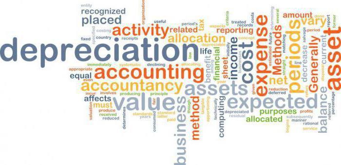 Износ и амортизация основных фондов: норма, расчет и основные показатели