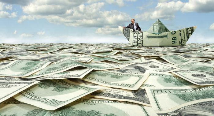 Оборот капитала: понятие и расчет