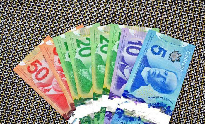 Деньги Канады: история, виды, фото