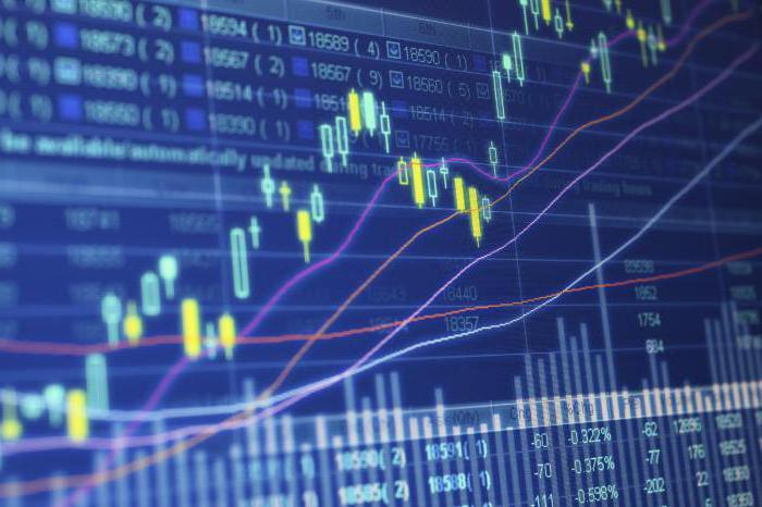 Торговля на фондовом рынке для начинающих