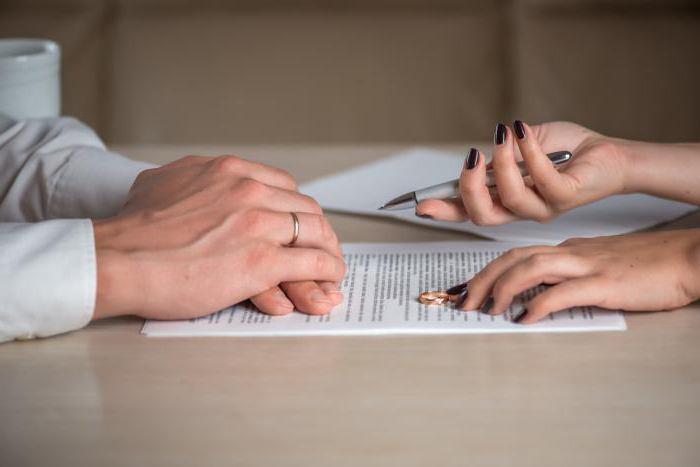 Понятие и виды правовых режимов имущества супругов