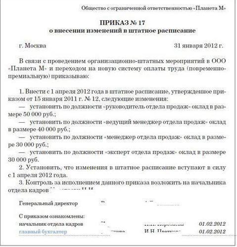 Трудовой договор с почасовой оплатой труда: образец оформления