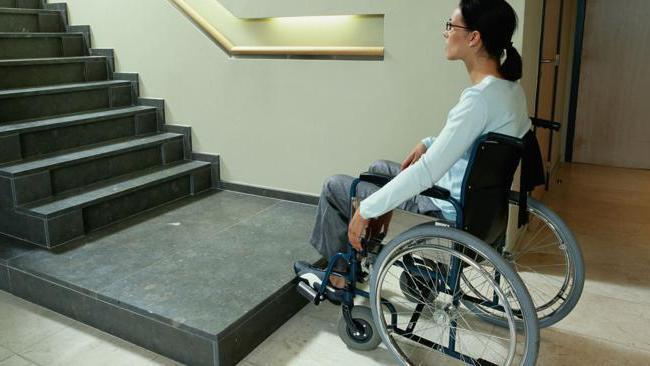 Размер страховой пенсии по инвалидности и порядок его определения ...