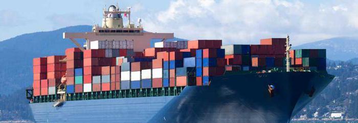 Вывозные таможенные пошлины. Ставки вывозных таможенных пошлин