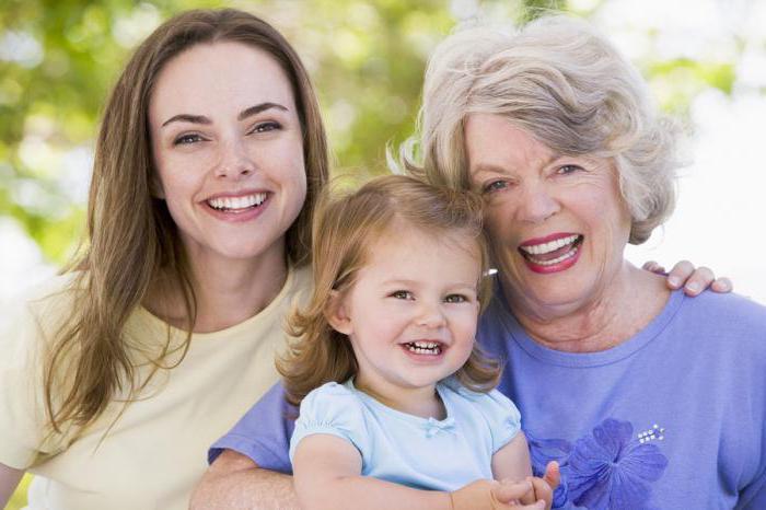 Как начисляются декретный отпуск по уходу за ребенком работающей бабушке