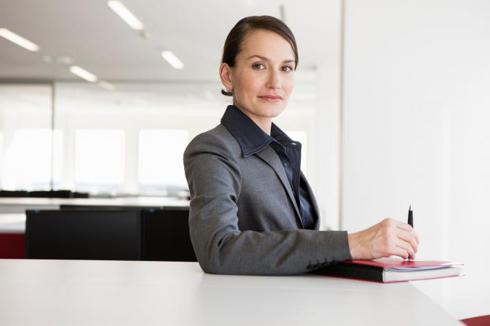 Может ли ИП быть директором ООО: федеральный закон Об обществах с ограниченной ответственностью