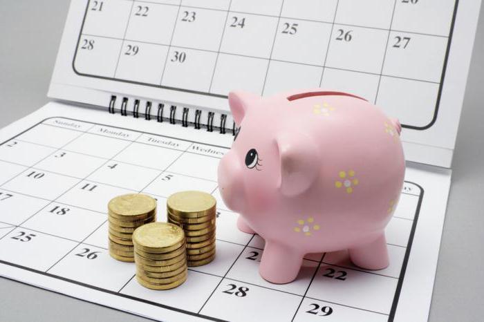 Аванс: сколько процентов от зарплаты, сроки выплат