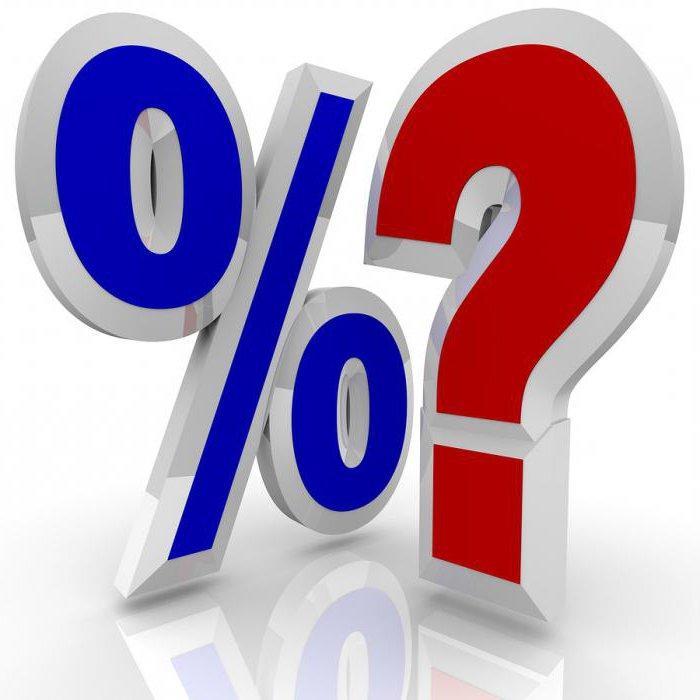 Эффективная процентная ставка - это