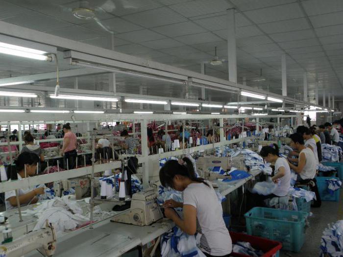 Экспорт Китая. Проблемы и перспективы