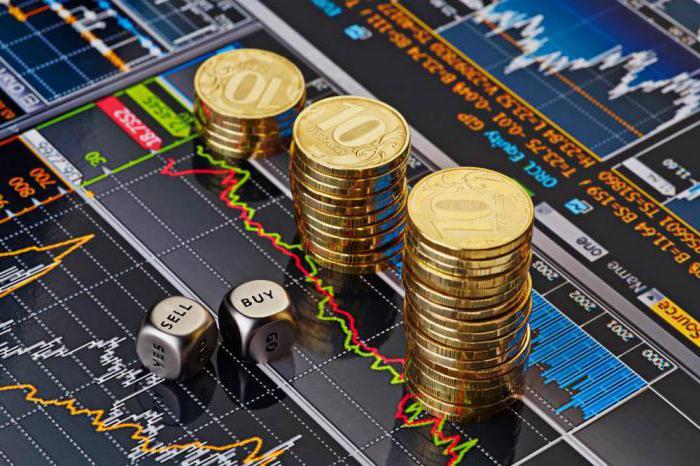 Торговля на рынке биржи quik 1