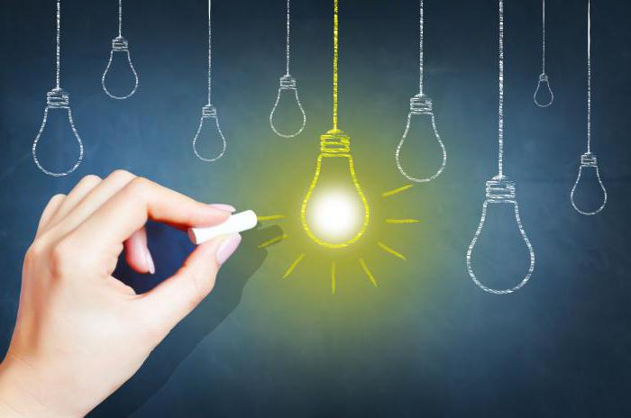 Коллективное предпринимательство: определение понятия