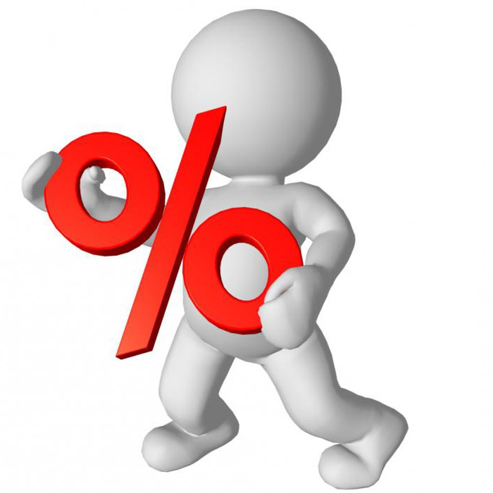 мораторные проценты закон о банкротстве