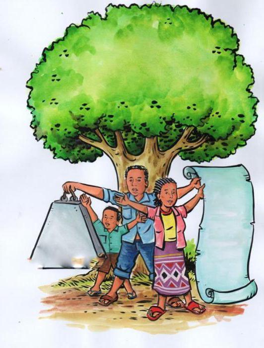 земельные участки и объекты природопользования