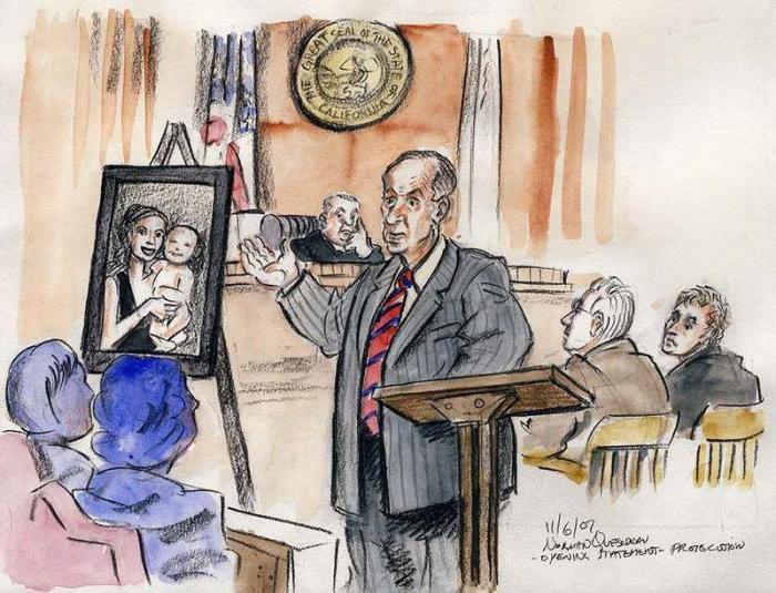 Участие прокурора в арбитражном процессе: формы, основания, проблемы