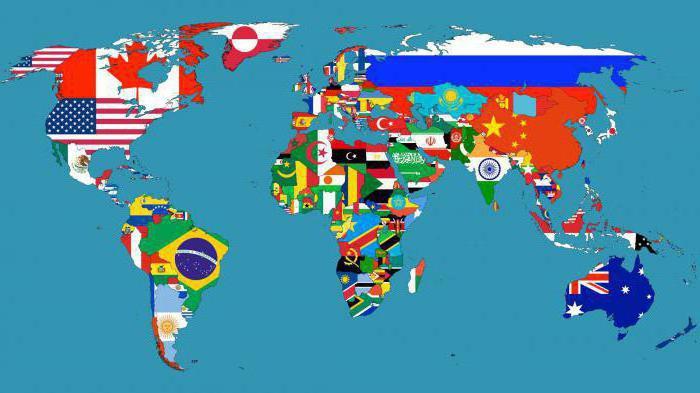 Конкурентоспособность стран: понятие, методы оценки, пути повышения, анализ