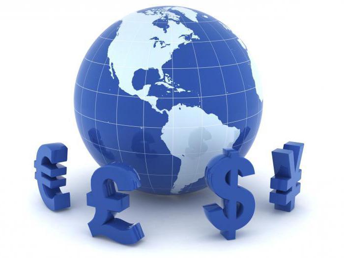 Правовое регулирование иностранных инвестиций в России