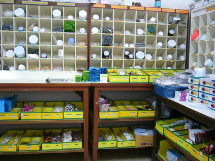 Оформление лицензии на фармацевтическую деятельность, срок ее действия