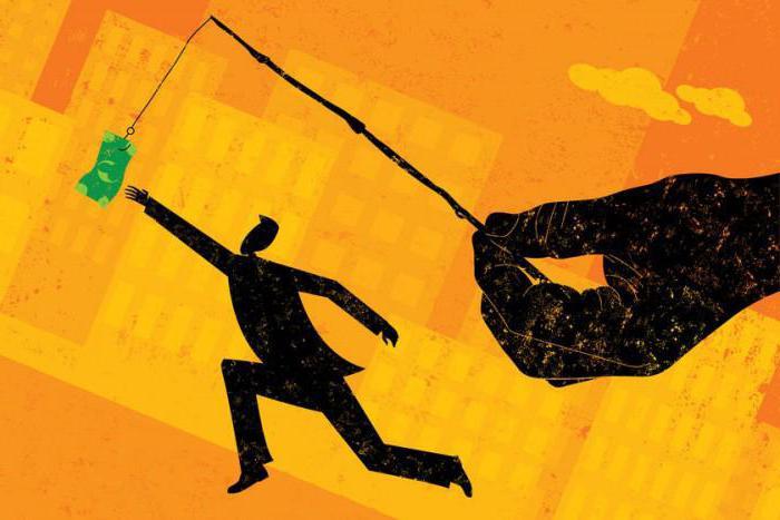мотивация и стимулирование пресонала