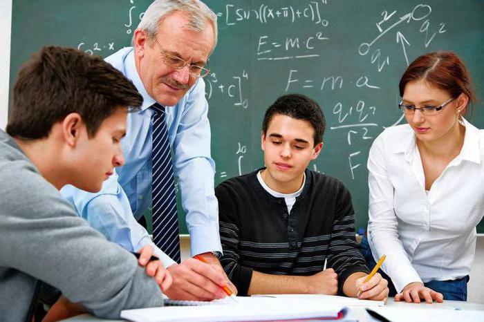 Образовательная деятельность это деятельность по реализации