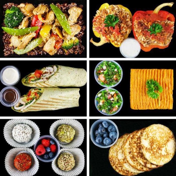 Реклама доставки еды: советы по продвижению
