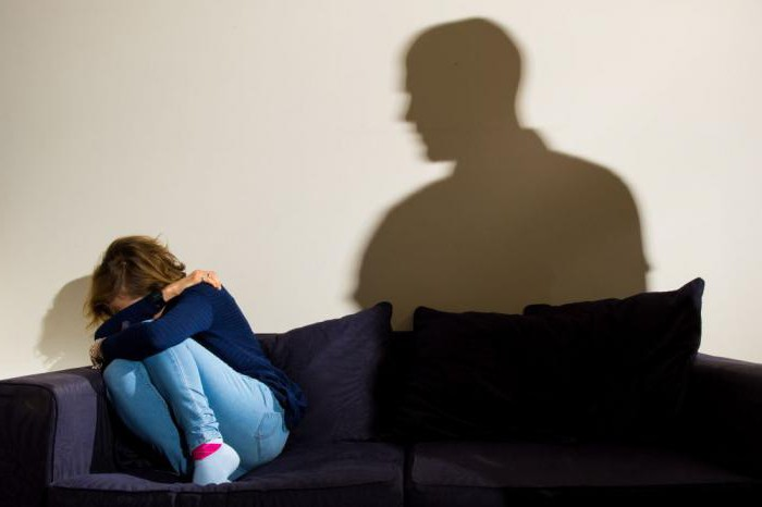 Побои в отношении близких лиц: ответственность и наказание