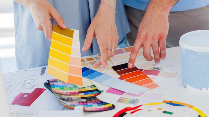 должностная инструкция дизайнера мебели