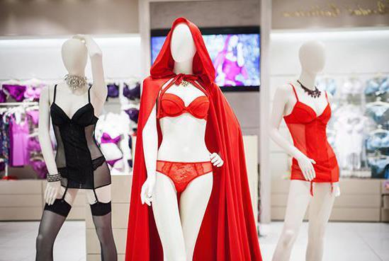 нижнее белье women secret франшиза