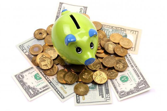 Кредитный рейтинг заемщика