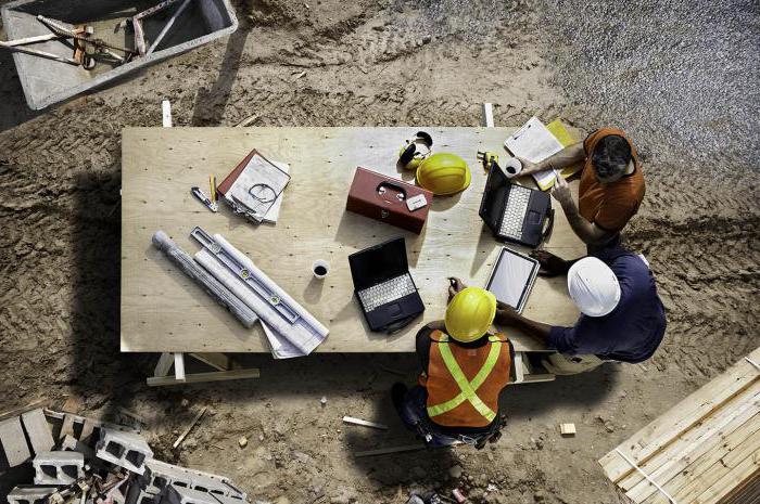 Структура строительной компании