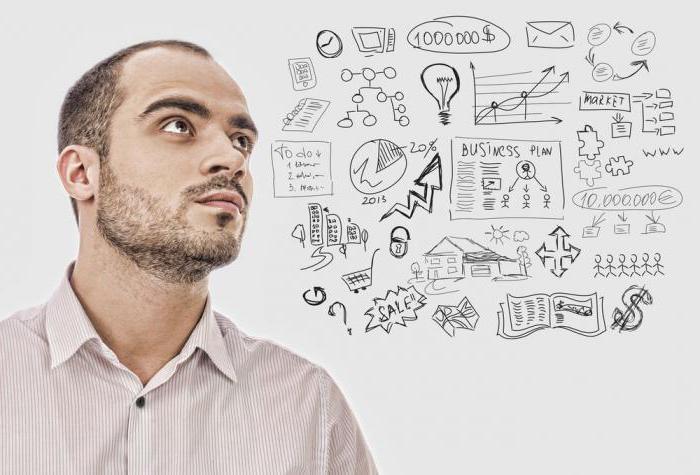 как стать индивидуальным предпринимателем