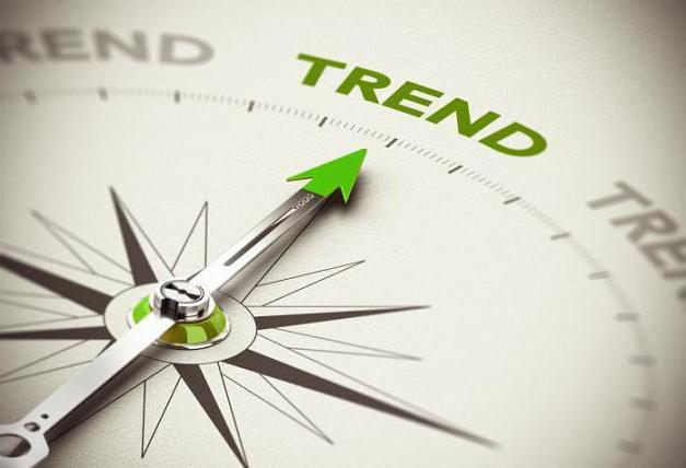 Как определить тренд на «Форекс»? Индикатор разворота тренда