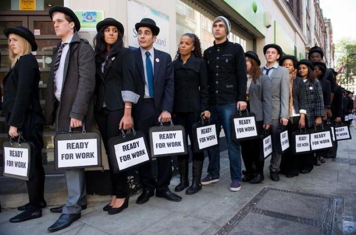 Права и обязанности безработного