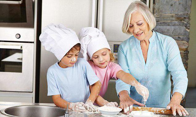 Доплата пенсионерам за детей: особенности, расчет и рекомендации