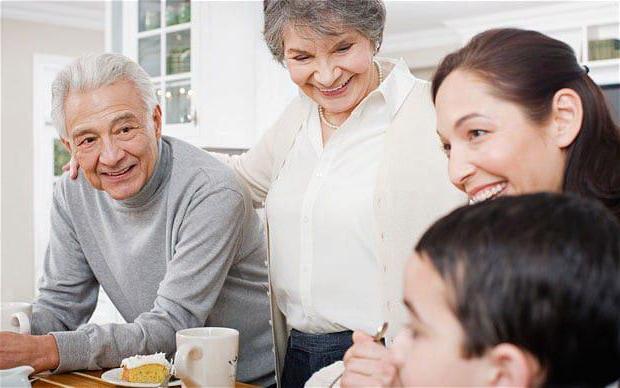 Оплата льготного проезда в отпуск пенсионерам